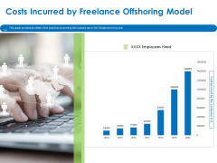 Relocation Of Business Process Offshoring Costs Incurred By Freelance Offshoring Model Brochure PDF