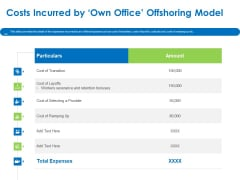 Relocation Of Business Process Offshoring Costs Incurred By Own Office Offshoring Model Background PDF