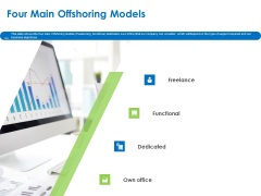Relocation Of Business Process Offshoring Four Main Offshoring Models Mockup PDF