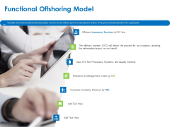Relocation Of Business Process Offshoring Functional Offshoring Model Guidelines PDF