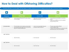 Relocation Of Business Process Offshoring How To Deal With Offshoring Difficulties Ideas PDF