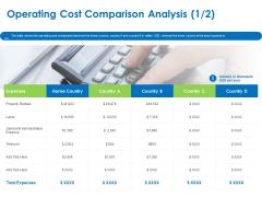 Relocation Of Business Process Offshoring Operating Cost Comparison Analysis Infographics PDF