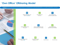 Relocation Of Business Process Offshoring Own Office Offshoring Model Mockup PDF
