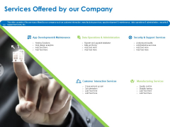 Relocation Of Business Process Offshoring Services Offered By Our Company Microsoft PDF