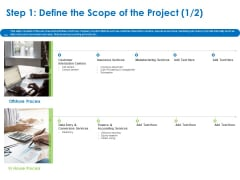 Relocation Of Business Process Offshoring Step 1 Define The Scope Of The Project Slides PDF
