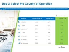 Relocation Of Business Process Offshoring Step 2 Select The Country Of Operation Ppt Slides Layout PDF