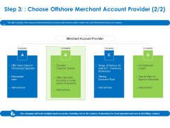 Relocation Of Business Process Offshoring Step 3 Choose Offshore Merchant Account Provider Reasonable Professional PDF