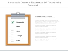 Remarkable Customer Experiences Ppt Powerpoint Presentation