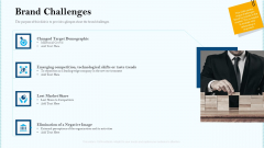 Remarketing Strategies For Effective Brand Placement Brand Challenges Ppt Ideas Slideshow PDF