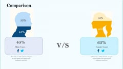 Remarketing Strategies For Effective Brand Placement Comparison Ppt Slides Summary PDF