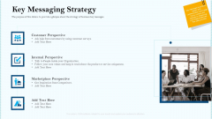 Remarketing Strategies For Effective Brand Placement Key Messaging Strategy Ppt Layouts Example PDF