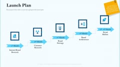 Remarketing Strategies For Effective Brand Placement Launch Plan Ppt Infographics Pictures PDF
