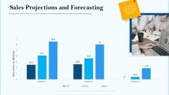 Remarketing Strategies For Effective Brand Placement Sales Projections And Forecasting Ppt Styles Smartart PDF