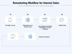 Remarketing Workflow For Internet Sales Ppt PowerPoint Presentation Show Graphics Pictures PDF