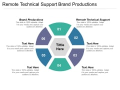 Remote Technical Support Brand Productions Ppt PowerPoint Presentation Pictures Images