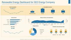 Renewable Energy Dashboard For Geo Energy Company Professional PDF
