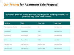 Rent Condominium Our Pricing For Apartment Sale Proposal Ppt Styles Guidelines PDF