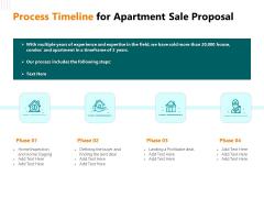 Rent Condominium Process Timeline For Apartment Sale Proposal Ppt Show Shapes PDF