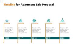 Rent Condominium Timeline For Apartment Sale Proposal Ppt Infographic Template Designs PDF