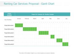 Renting Car Services Proposal Gantt Chart Ppt Outline PDF