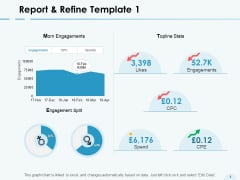 Report And Refine Template Engagements Ppt PowerPoint Presentation Slides Template