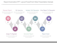 Report Automation Ppt Layout Powerpoint Slide Presentation Sample