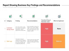 Report Showing Business Key Findings And Recommendations Ppt PowerPoint Presentation Gallery Graphics Template PDF