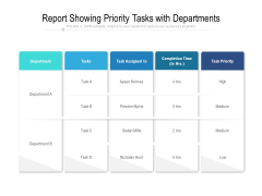 Report Showing Priority Tasks With Departments Ppt PowerPoint Presentation Ideas Structure PDF