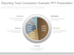 Reporting Tools Comparison Example Ppt Presentation