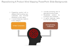 Repositioning A Product Mind Mapping Powerpoint Slide Backgrounds
