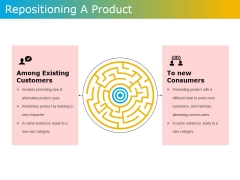 Repositioning A Product Ppt PowerPoint Presentation Infographics Sample