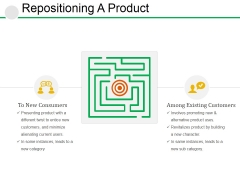 Repositioning A Product Ppt PowerPoint Presentation Inspiration Portrait