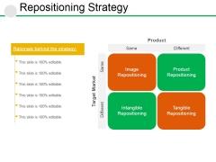 Repositioning Strategy Ppt PowerPoint Presentation Portfolio Slide Portrait