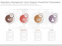 Reputation Management Cycle Diagram Powerpoint Presentation