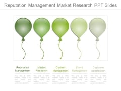 Reputation Management Market Research Ppt Slides