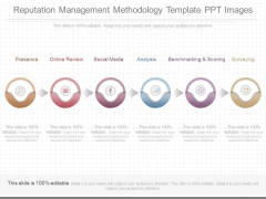 Reputation Management Methodology Template Ppt Images
