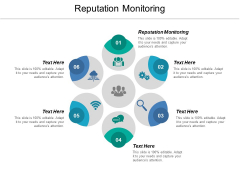 Reputation Monitoring Ppt PowerPoint Presentation Show Slideshow Cpb