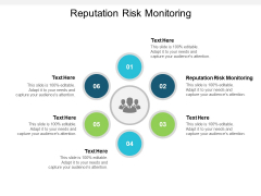 Reputation Risk Monitoring Ppt PowerPoint Presentation File Good Cpb