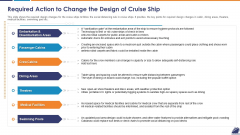 Required Action To Change The Design Of Cruise Ship Professional PDF