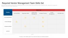 Required Vendor Management Team Skills Set Introduction PDF