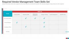 Required Vendor Management Team Skills Set Portrait PDF