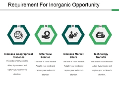 Requirement For Inorganic Opportunity Ppt PowerPoint Presentation Infographics Designs
