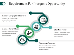 Requirement For Inorganic Opportunity Ppt PowerPoint Presentation Slides Professional