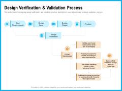 Requirement Gathering Techniques Design Verification And Validation Process Slides PDF