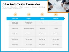 Requirement Gathering Techniques Future Work Tabular Presentation Ppt Gallery Model PDF