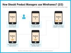 Requirement Gathering Techniques How Should Product Managers Use Wireframes Feature Sample PDF
