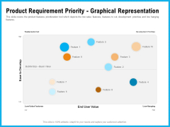 Requirement Gathering Techniques Product Requirement Priority Graphical Representation Inspiration PDF