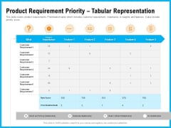 Requirement Gathering Techniques Product Requirement Priority Tabular Representation Elements PDF