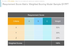 Requirement Score Matrix Weighted Scoring Model Sample Of Ppt