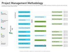 Requirements Governance Plan Project Management Methodology Formats PDF
